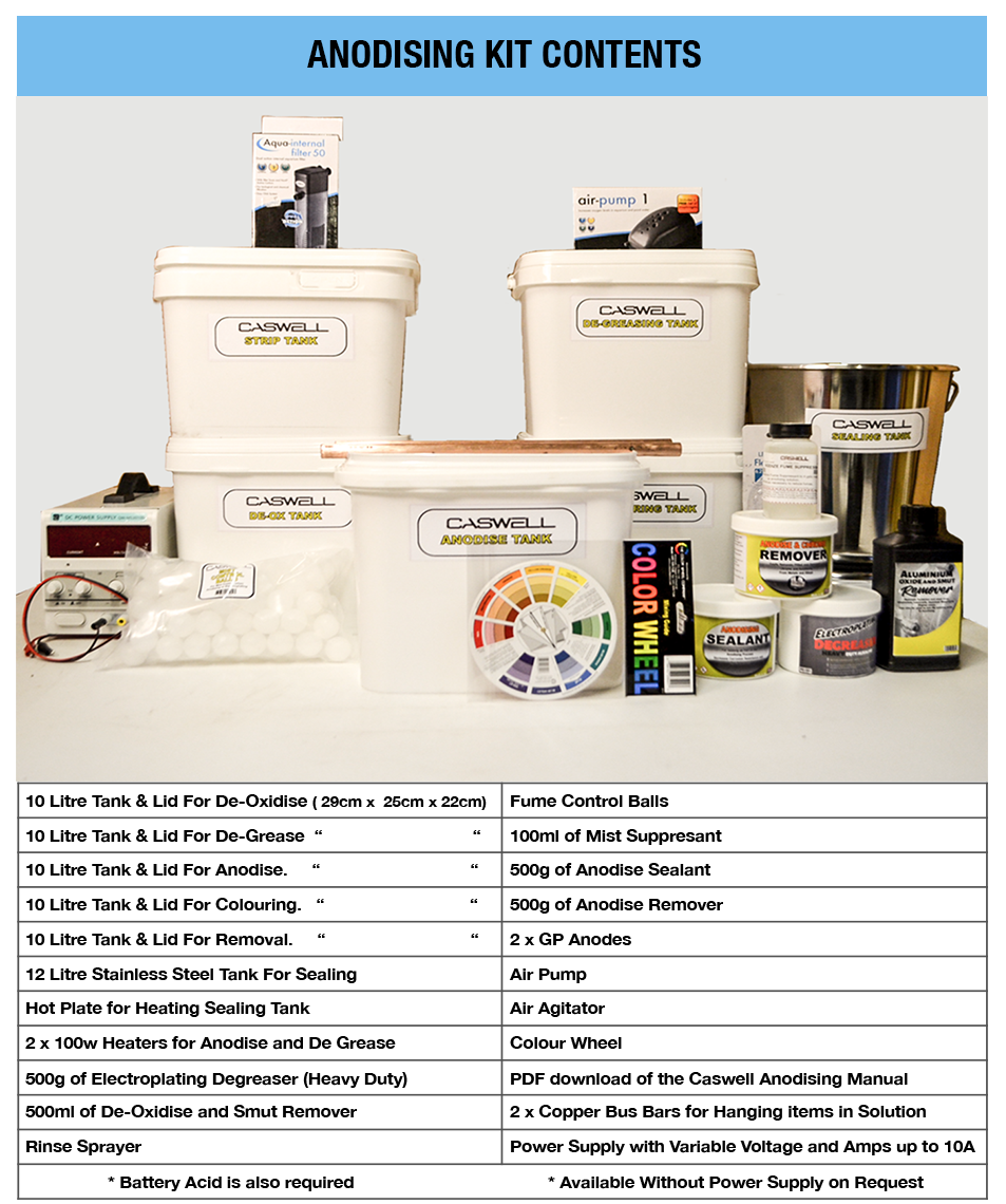 kit-contents-1.png